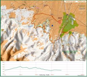 Mountain Biking Bansko cross country downhill and enduro trails